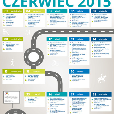 Augustów Czerwiec 2015